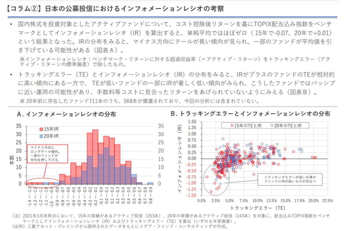 日本の公募投信におけるインフォメーションレシオの考察
