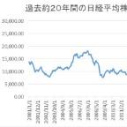 〔マーケット見通し〕米国発の経済正常化に注目-日興アセット・神山氏