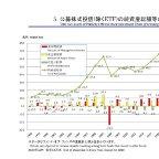 10月末の投信残高64.7兆円=松谷会長「目標を忘れず、慌てず、続ける」