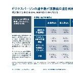 DC・NISA、勤労者の過半数が利用=フィデリティ調査