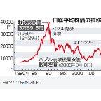 不思議ではないが、リスクもある=日経平均の3万円回復で-日興アセット・神山氏