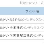 「SBI・V・全米株式」、設定5営業日で残高100億円超に-モーニングスター