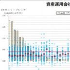 日本の投資信託、課題はどこに?=金融庁リポートのポイント-FAAがセミナー