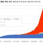 「eMAIXS」シリーズが2兆円を突破=わずか9カ月で倍増-三菱UFJ国際投信
