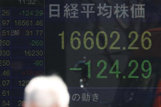 乱降下し午前の取引を終えた日経平均株価を示すボード=19日午前、東京都中央区