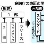 金融庁案、東証3市場に再編=TOPIX見直し、新指数