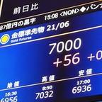 金、7000円突破=コロナ禍で安全資産需要―先物市場