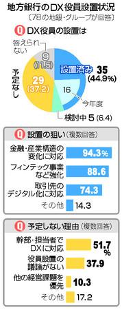 https://financial.jiji.com/main_news/img/news/202012251548-1.jpg